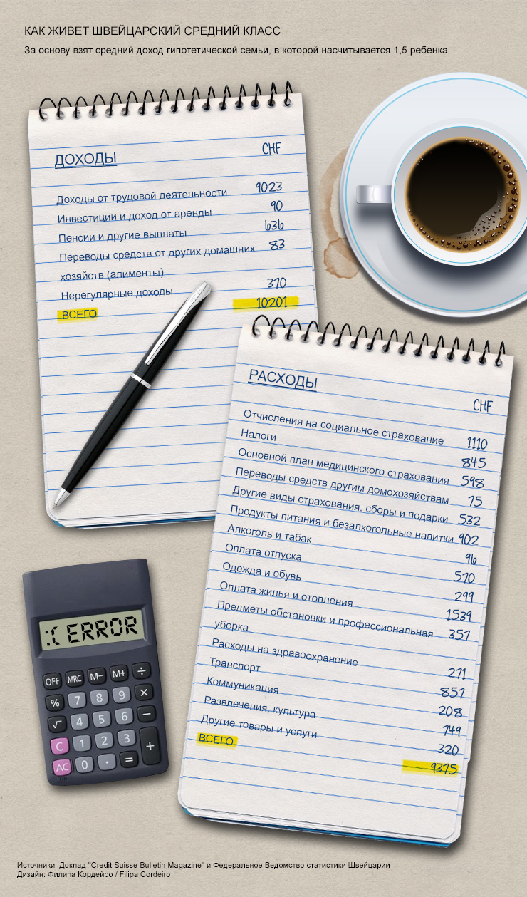 budget_rus-35841946