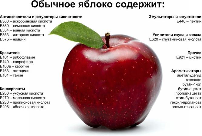 Обычное яблоко