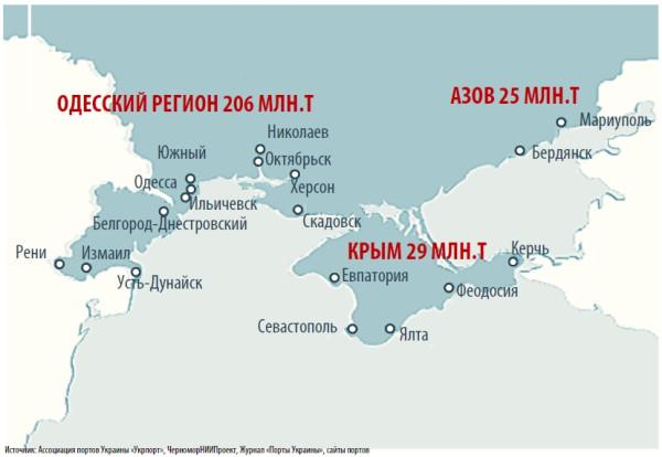 мощности морских портов Украины