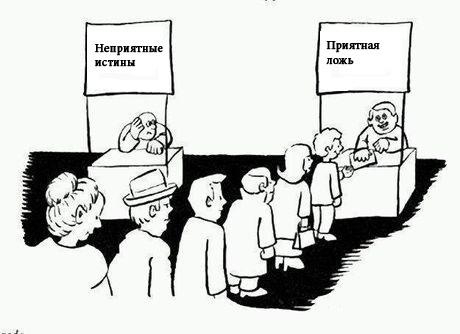 Истина-и-ложь