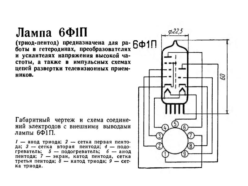 цоколевка 6Ф1П
