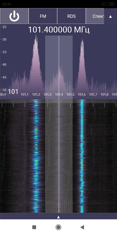 соседние частоты FM