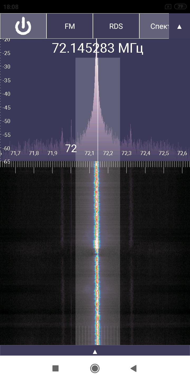 оценка работы передатчика по SDR