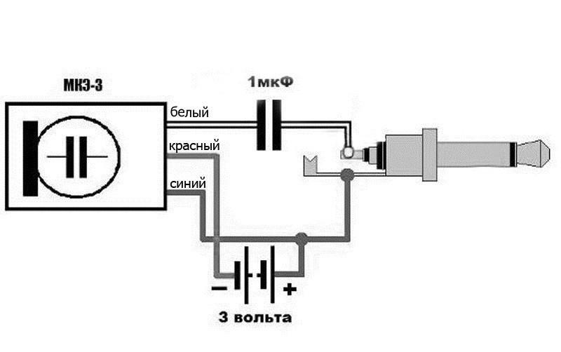 схема подключения МКЭ-3 из Интернета
