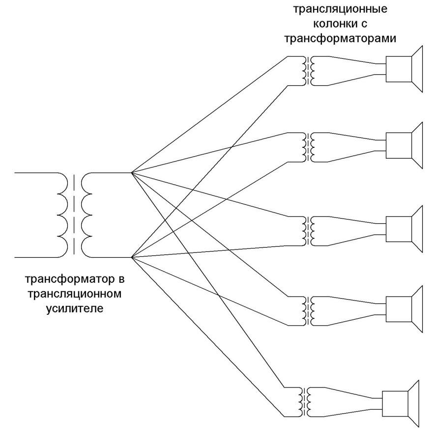 рисунок трансляционной системы из 5 динамиков