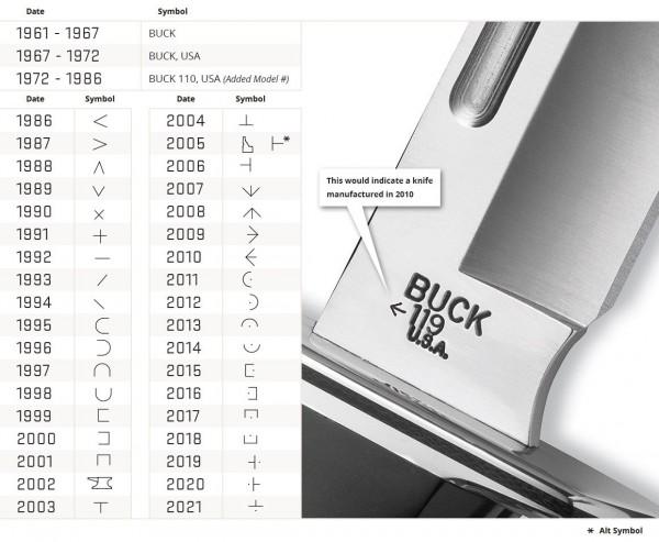 buck-datecode-graphic2