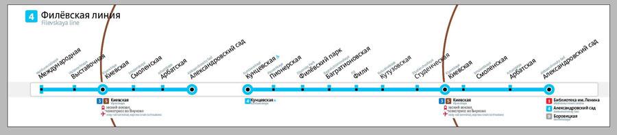 филевская линия метро как хочу рассказать, как