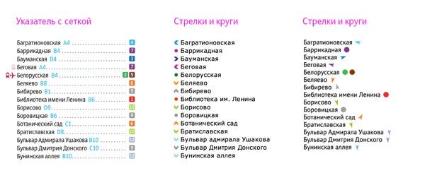на схеме Андрея Козинского