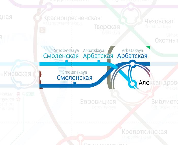 Станции находятся через дорогу
