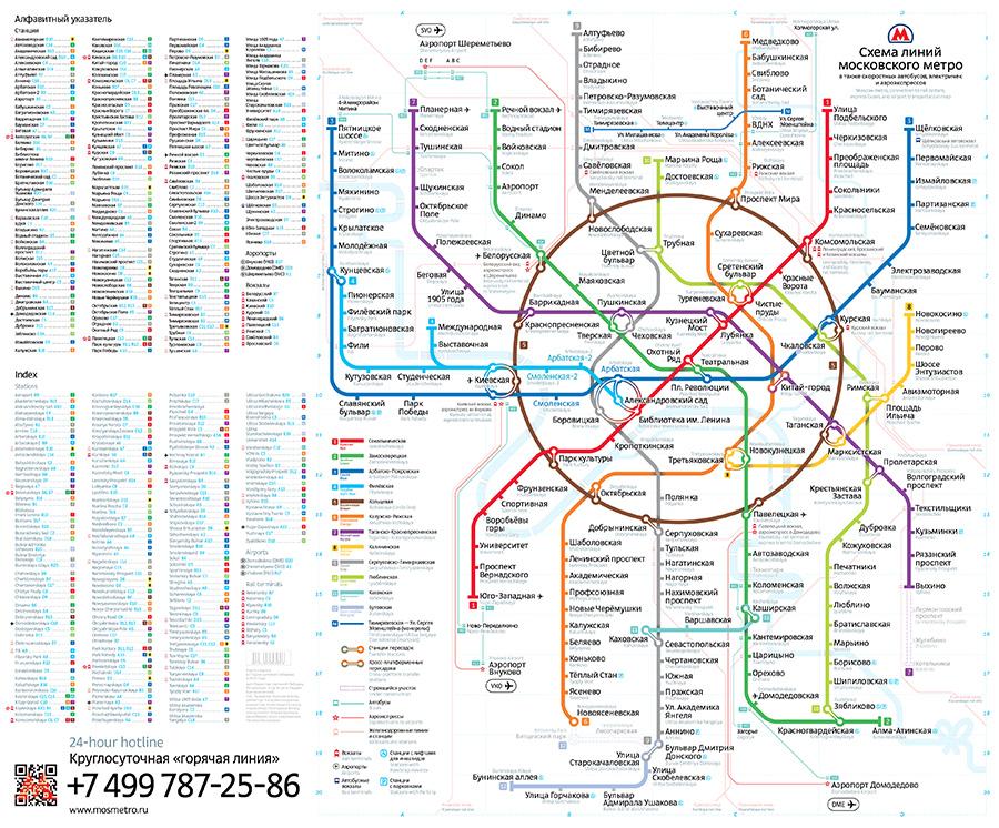 ALS-metromap-2012-precheck