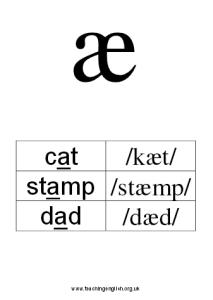 английские звуки транскрипция карточки распечатать