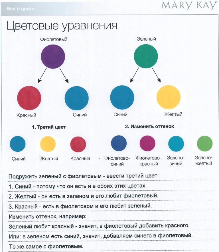 как подружить цвета - копия