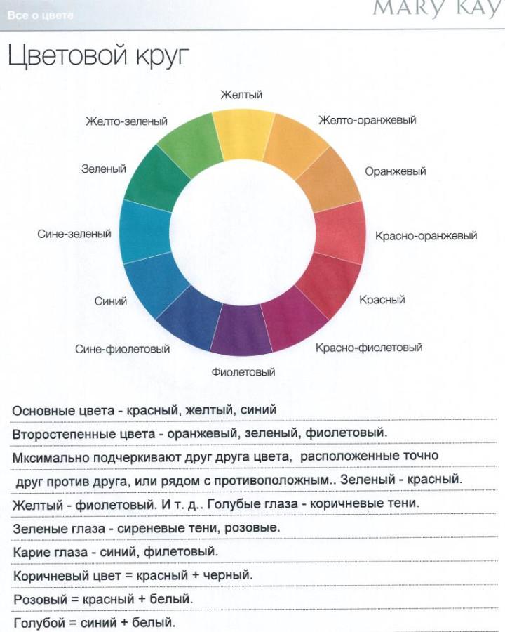 хроматический круг - копия