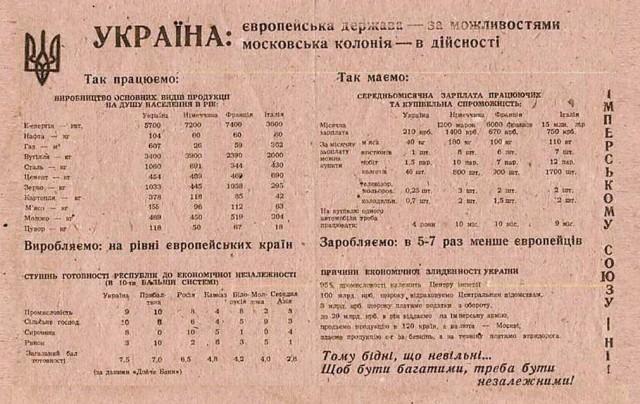 Украинцы заработали за границей 9 миллиардов, - Минсдох - Цензор.НЕТ 5953