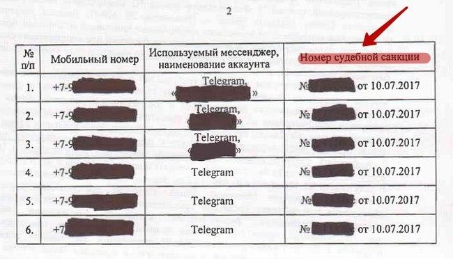 tel 01