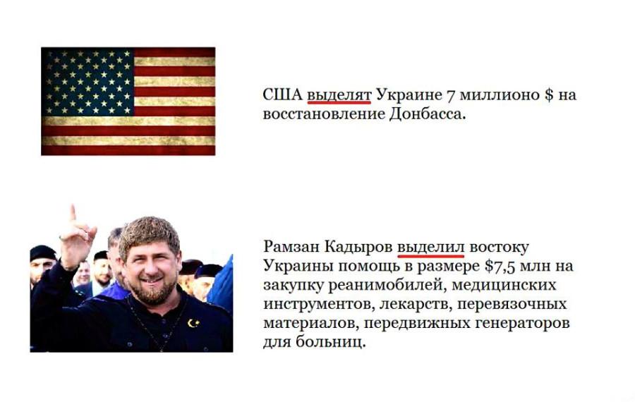 Кадыров vs US