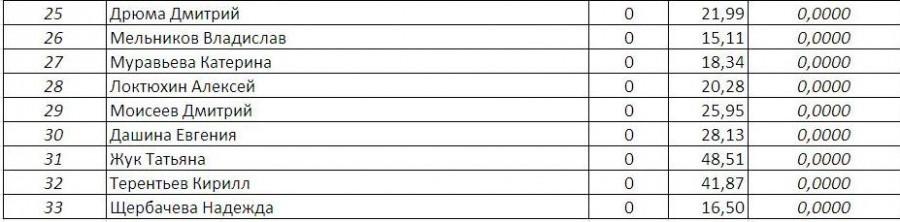 Таблица 3_2.jpg