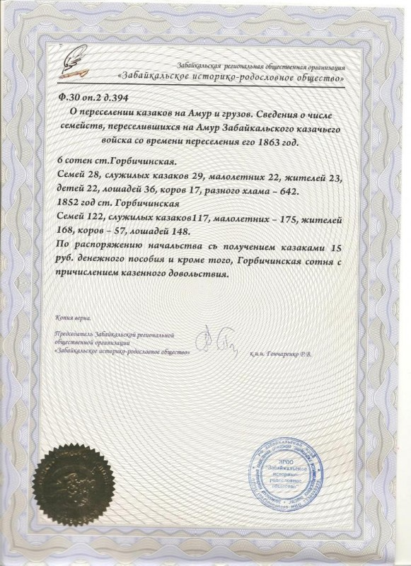 K1024_станица Горбичинская 1