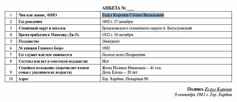 Коренев Степан Васильевич - копия