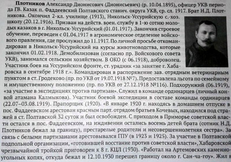 Александр Плотников