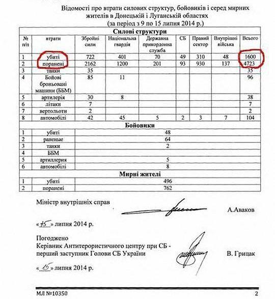 украинской армии и нацнвардии_2