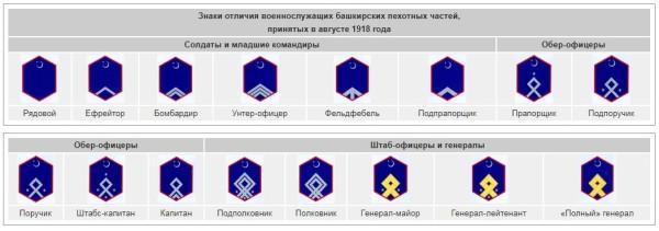 3-й кавполк башкирской дивизии.jpg