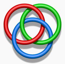 220px-Borromean_Rings_Illusion