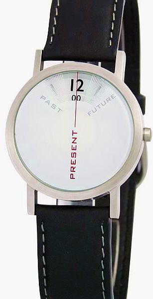 past-present-future-33-40mm2