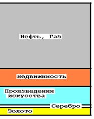 Хатыбов А. М.