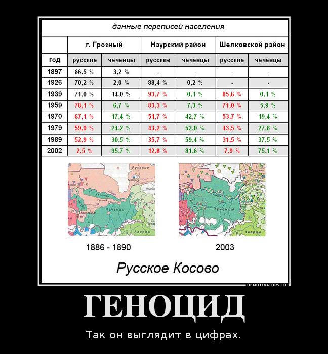 743487_genotsid_demotivators_ru