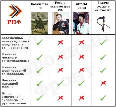kazachestvo_pnf