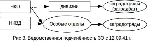 """""""Дом Сикорского"""" вернули в собственность Минобороны - Цензор.НЕТ 6142"""