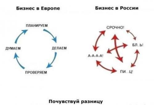 Схема ведения российского
