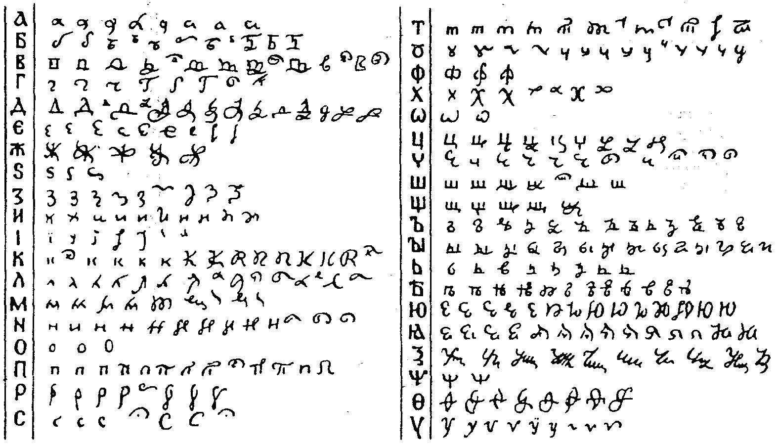 картинки буквы старославянского алфавита