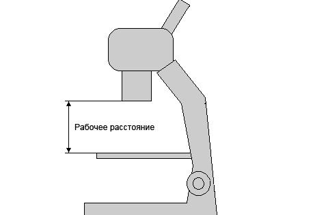 Микроскоп для сервис центра