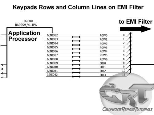 Строки и столбцы в схеме управления клавиатурой