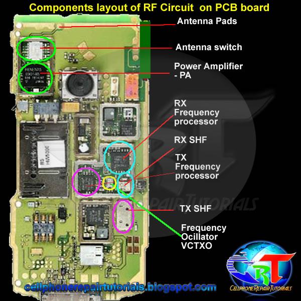 Расположение компонент RF на микросхеме