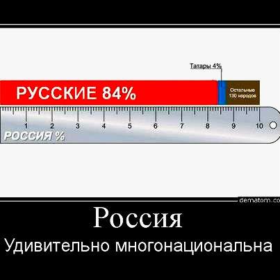 Русская Россия