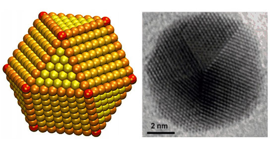 Gold-Nanoparticles