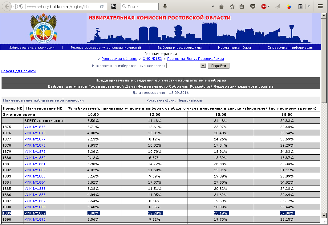 preliminary-participation-rate