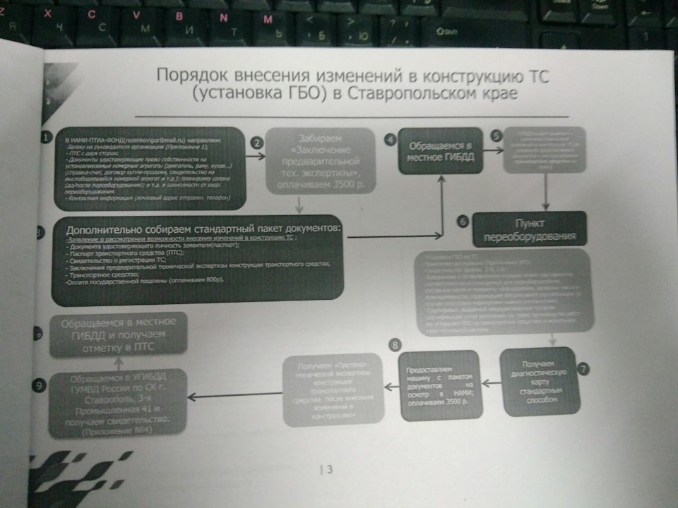 схема установки ГБО