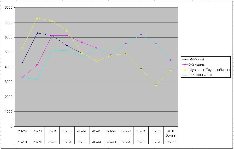 pol-voz-graph
