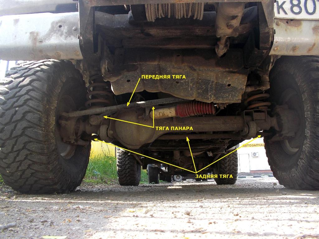 nissan patrol y60 ремонт рулевой тяги