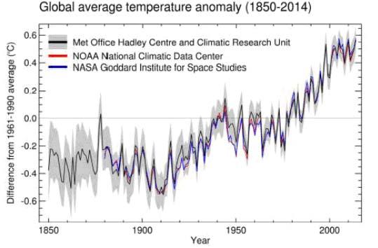 доклад климат 1