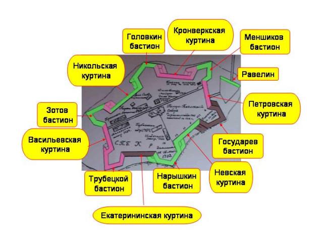 Петропавловская крепость (25 фото).