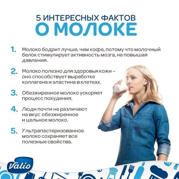 Снижающий Секрецию Молока