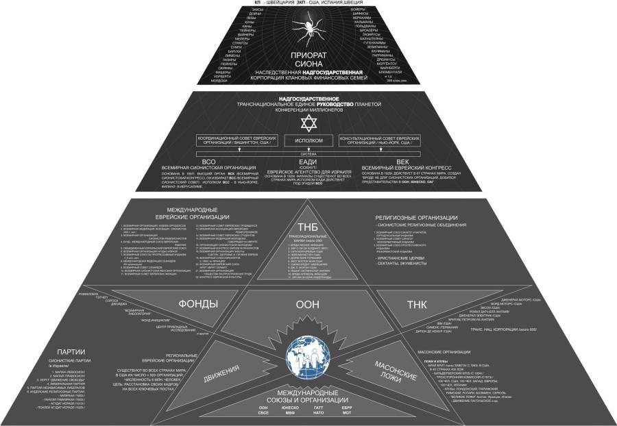 Piramida_mirovoj_vlasti 2