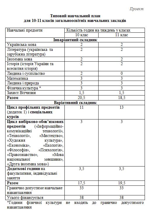 Поколение NEXT & МОН Украины.