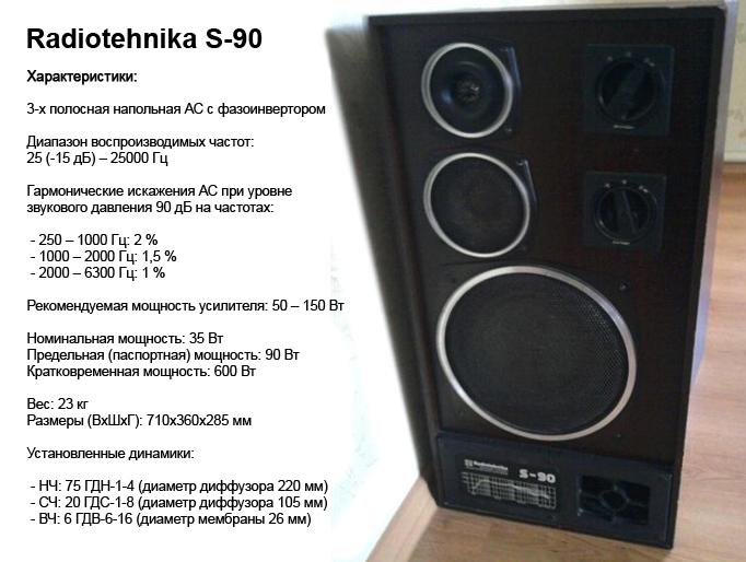 Технические характеристики акустической системы Радиотехника С90