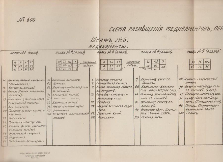 1916эксадр.миноносец